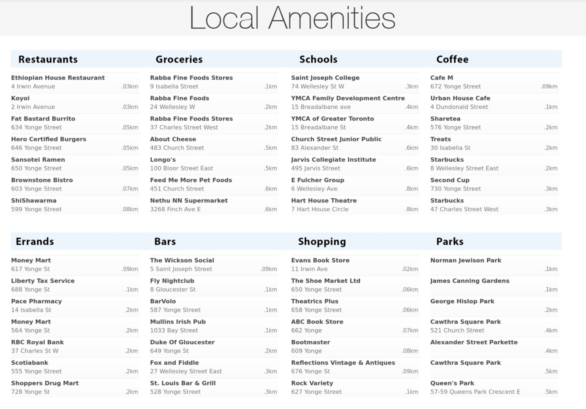 local-amenities at 3809 - 5 St. Joseph Street, Bay Street Corridor, Toronto