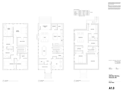 Potential Building Plans - Available with sale, see our attached features also at 2595 West 14th Avenue, Kitsilano, Vancouver West