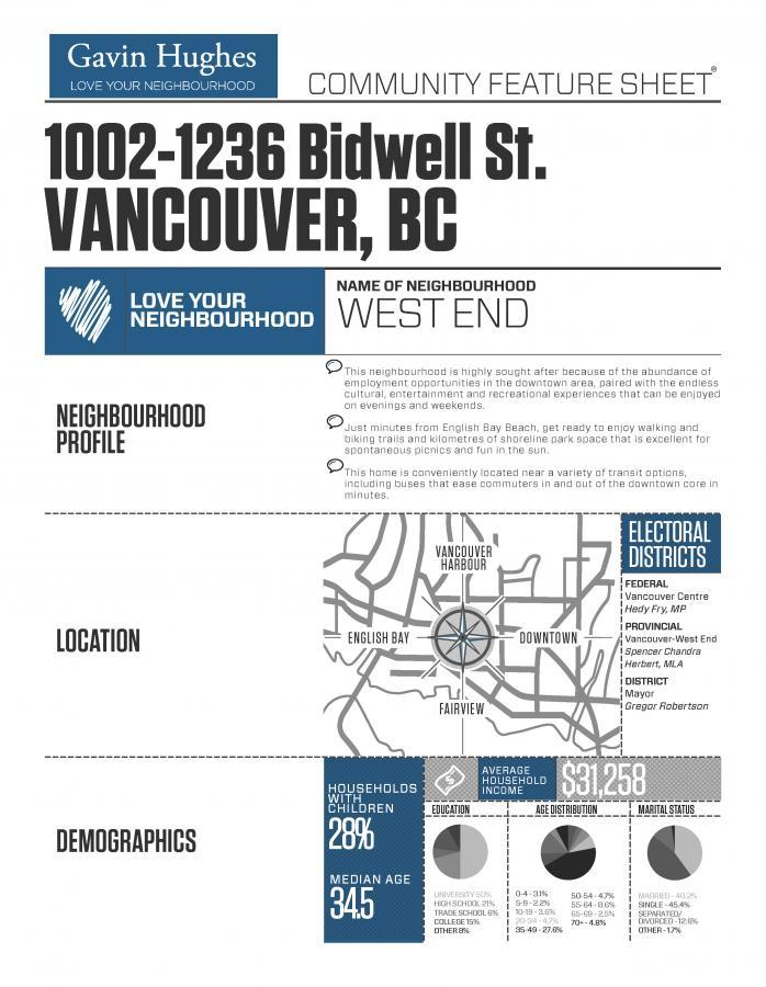 Community Feature Sheet at 1002 - 1236 Bidwell Street, West End VW, Vancouver West